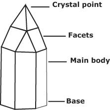 quartz-crystal-structure.jpg