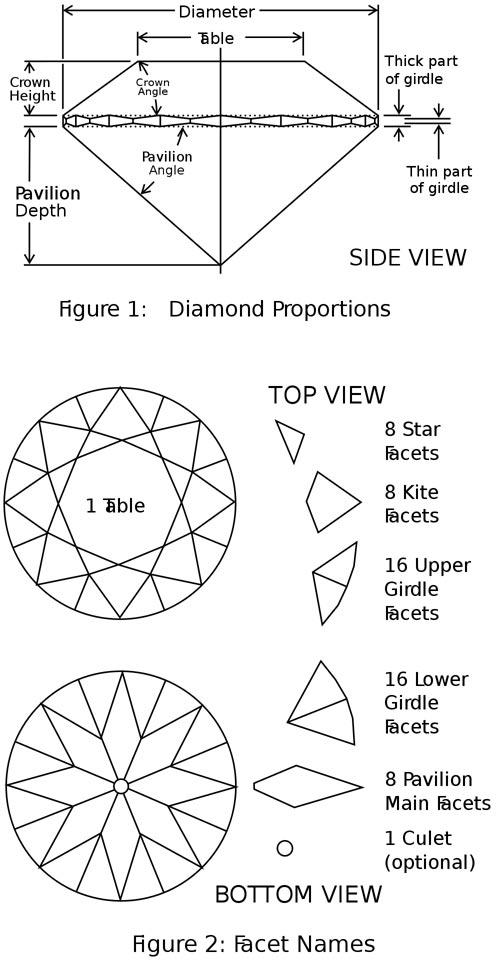 lapidary terms